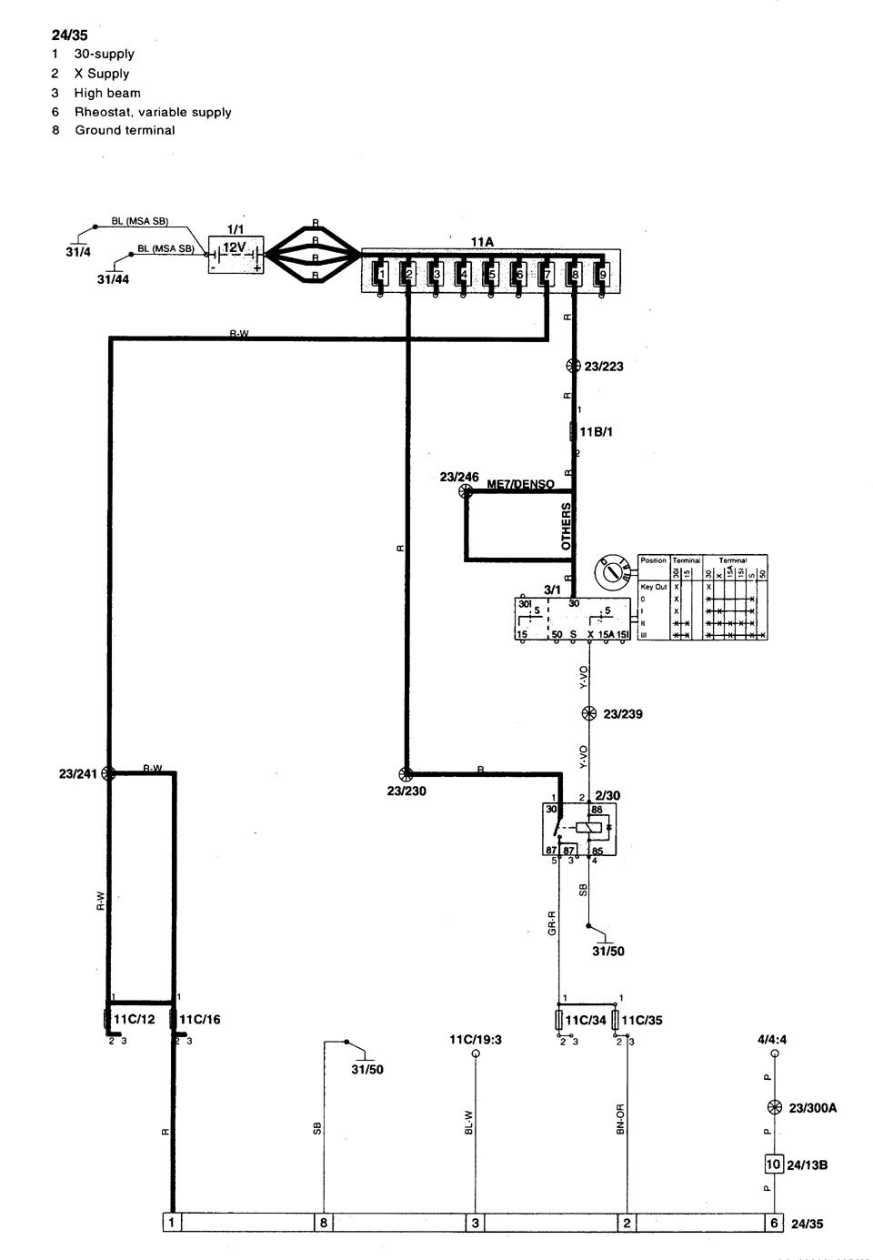 hight resolution of volvo v70 1999 wiring diagrams accessory controls carknowledge rh carknowledge info