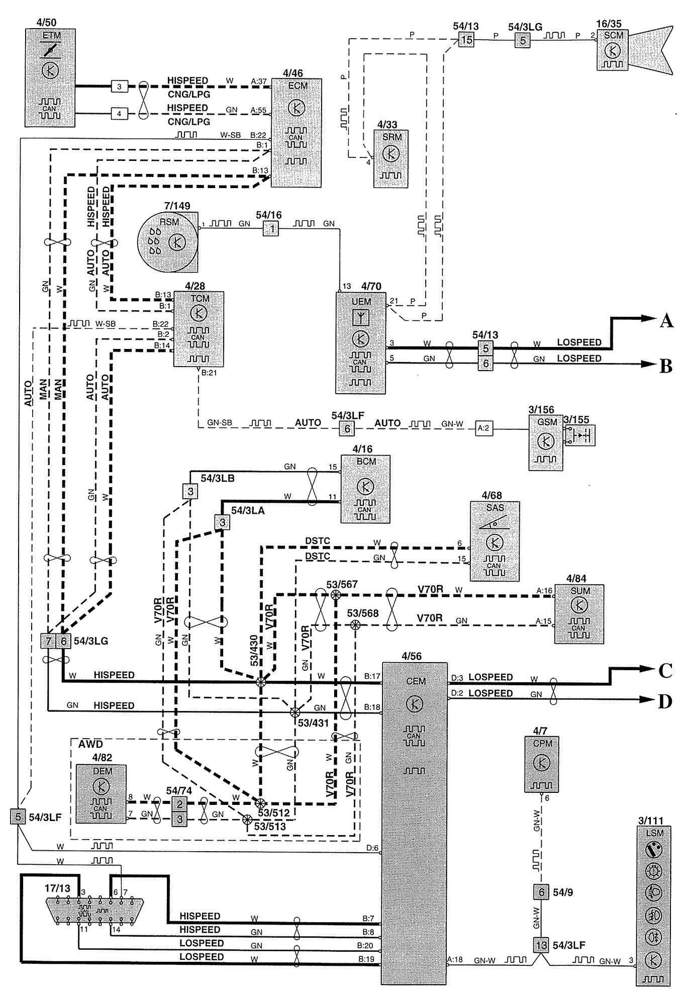 Volvo V70 2 5 Tdi Wiring Diagram: Volvo s d wiring diagram