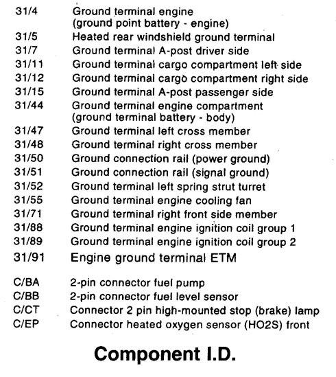 volvo v70 1999  wiring diagrams  starting  carknowledge