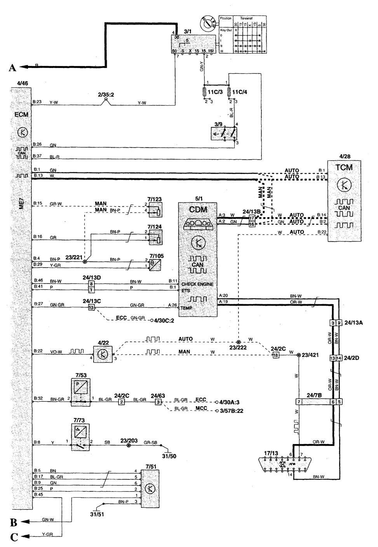 medium resolution of volvo v70 wiring diagram fuel pump part 4