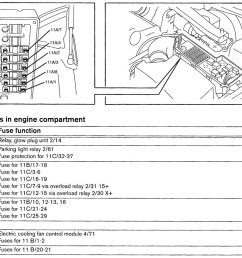 2007 volvo s60 fuse box diagram smart wiring diagrams u2022 2000 acura 3 2 tl headlight [ 1046 x 846 Pixel ]