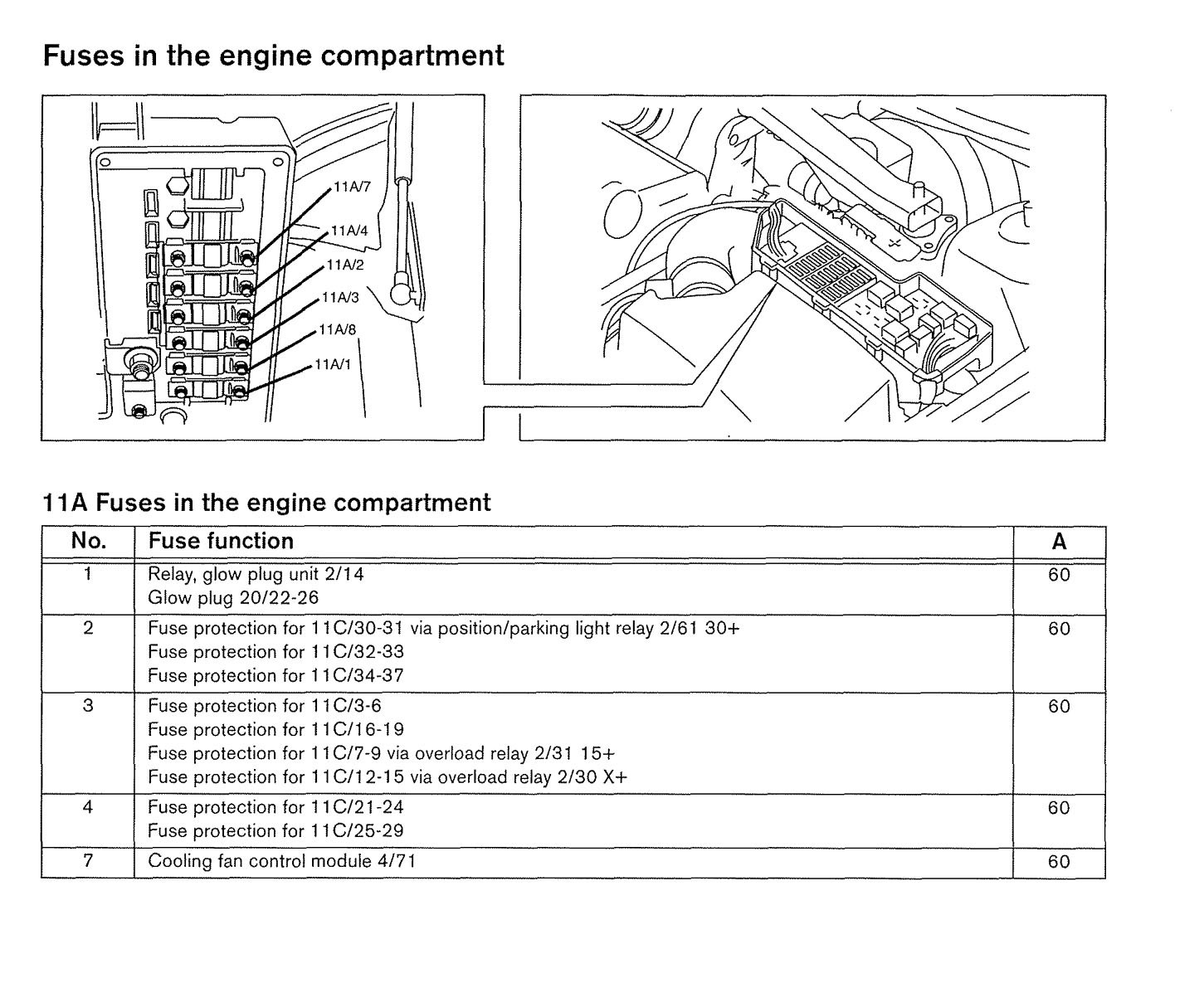 Fuse Diagram 2002 Volvo Vnm64t200 Auto Electrical Wiring Firebird Rear Compartment Box