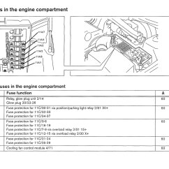 Volvo Xc90 Wiring Diagram Probability Tree Without Replacement Xc Hose Electrical Diagrams 2006
