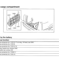 Volvo V70 Wiring Diagram Motorola Mic 2002 Diagrams Fuse Panel Carknowledge