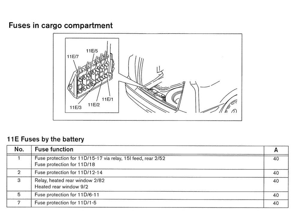 medium resolution of fuse diagram for 1998 volvo v70