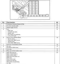 volvo v70 2001 wiring diagrams fuse panel carknowledge 2007 volvo s40 fuse diagram volvo [ 1042 x 1127 Pixel ]