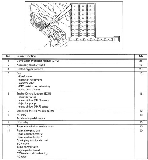 small resolution of volvo v70 2001 wiring diagrams fuse panel carknowledge 1998 volvo s70 fuse box volvo