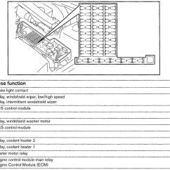 Volvo V70 Wiring Diagram 2001 Hifonics Diagrams Fuse Panel Carknowledge