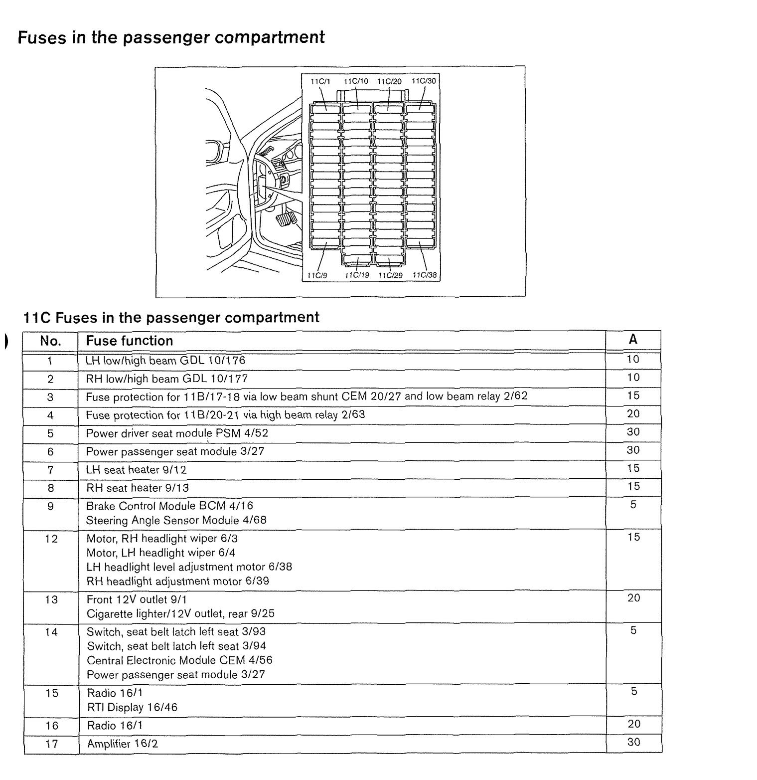 2005 volvo xc90 fuse diagram Images Gallery