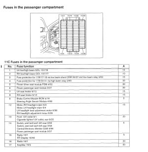 Volvo V70 (2002)  wiring diagrams  fuse panel  CARKNOWLEDGE