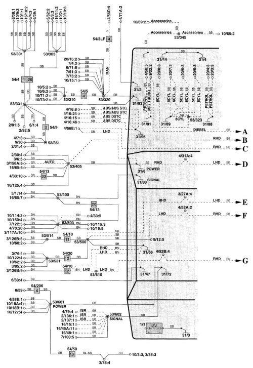 small resolution of wiring diagram volvo v70 2000 wiring diagrams 2000 volvo s70 fuse diagram wiring diagrams konsult wiring