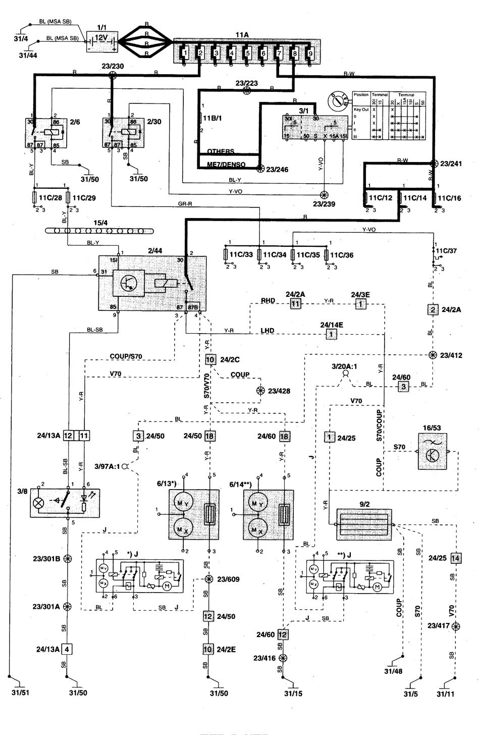 1998 Volvo S70 Dashboard Wiring Diagram | Wiring Diagram on volvo amazon wiring diagram, mercury milan wiring diagram, saturn aura wiring diagram, geo storm wiring diagram, mercedes e320 wiring diagram, porsche cayenne wiring diagram, bmw e90 wiring diagram, chevrolet volt wiring diagram, honda ascot wiring diagram, mitsubishi starion wiring diagram, chevrolet hhr wiring diagram, volkswagen cabrio wiring diagram, volvo ignition wiring diagram, pontiac trans sport wiring diagram, chrysler crossfire wiring diagram, volvo 850 shop manual, volvo 850 suspension, dodge omni wiring diagram, volvo 850 water pump, volkswagen golf wiring diagram,