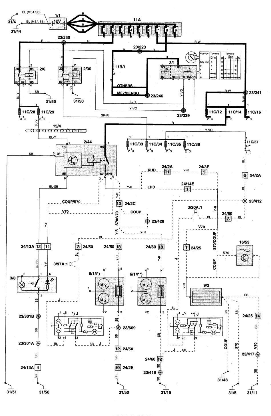 Volvo V70 Ignition Wiring Diagram 66 Vw Bug Wire Diagram Of 2005ram Yenpancane Jeanjaures37 Fr