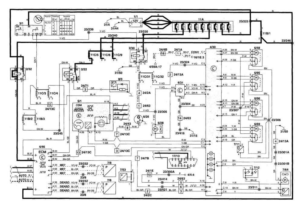 medium resolution of volvo v70 electrical diagram complete wiring diagrams u2022 rh mercise co volvo v70 wiring diagram 2004 volvo v70 electrical wiring diagram