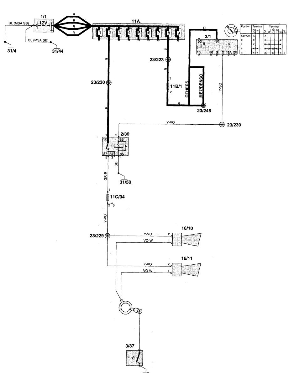 hight resolution of volvo v70 1998 1999 wiring diagrams horn carknowledge rh carknowledge info wiring diagram volvo s70 1998