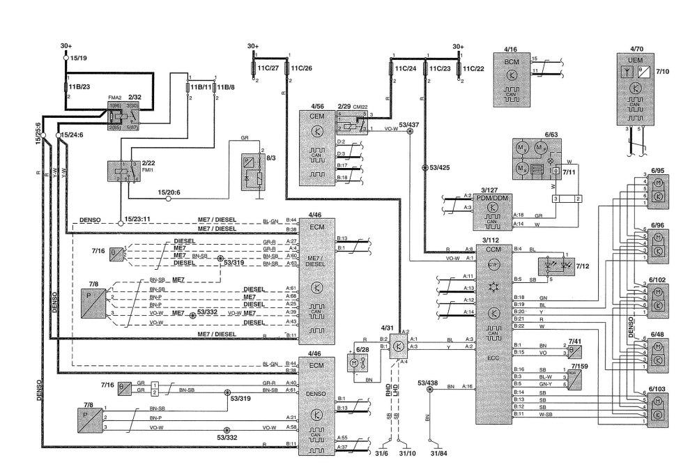 medium resolution of volvo v70 2002 wiring diagrams hvac controls volvo s70 wiring diagram volvo xc90 wiring diagram