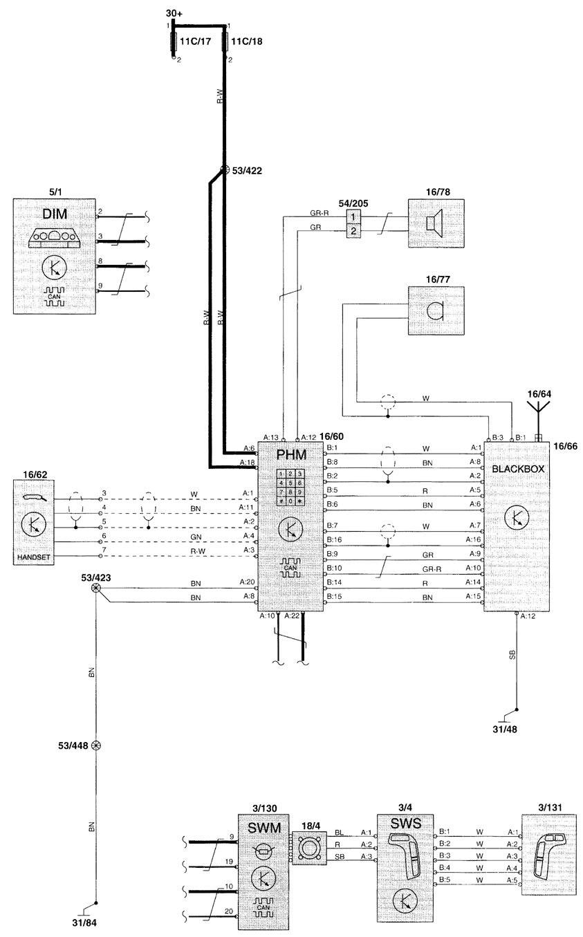 medium resolution of 2000 volvo v70 wiring diagram detailed schematic diagrams rh 4rmotorsports com volvo v70 wiring diagram 2005