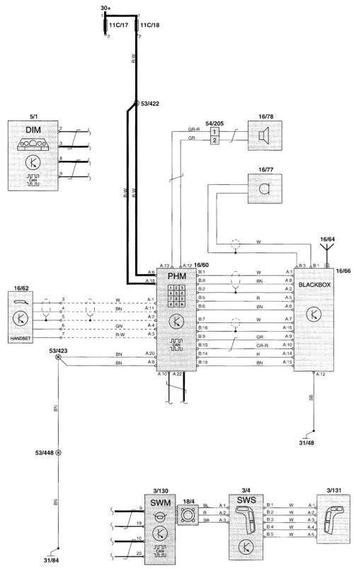small resolution of 2000 volvo v70 wiring diagram detailed schematic diagrams rh 4rmotorsports com volvo v70 wiring diagram 2005