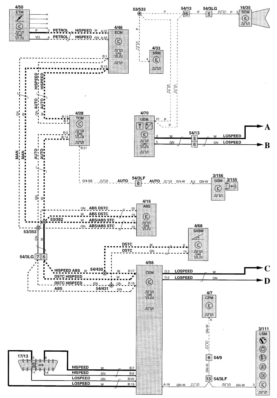 hight resolution of volvo v70 2001 wiring diagrams power distribution