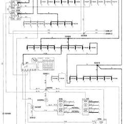 Volvo V70 Wiring Diagram 2007 2002 Dodge Ram Trailer Xc70 Best Library 2000 Diagrams Power Distribution Truck