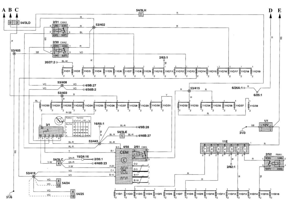 medium resolution of volvo v70 2001 wiring diagrams power distribution wire diagram 99 volvo v70 volvo v70 radio wiring diagram