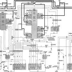 Volvo V70 Wiring Diagram 2001 1998 Ford F150 Ignition Switch 2002 Diagrams Power Locks