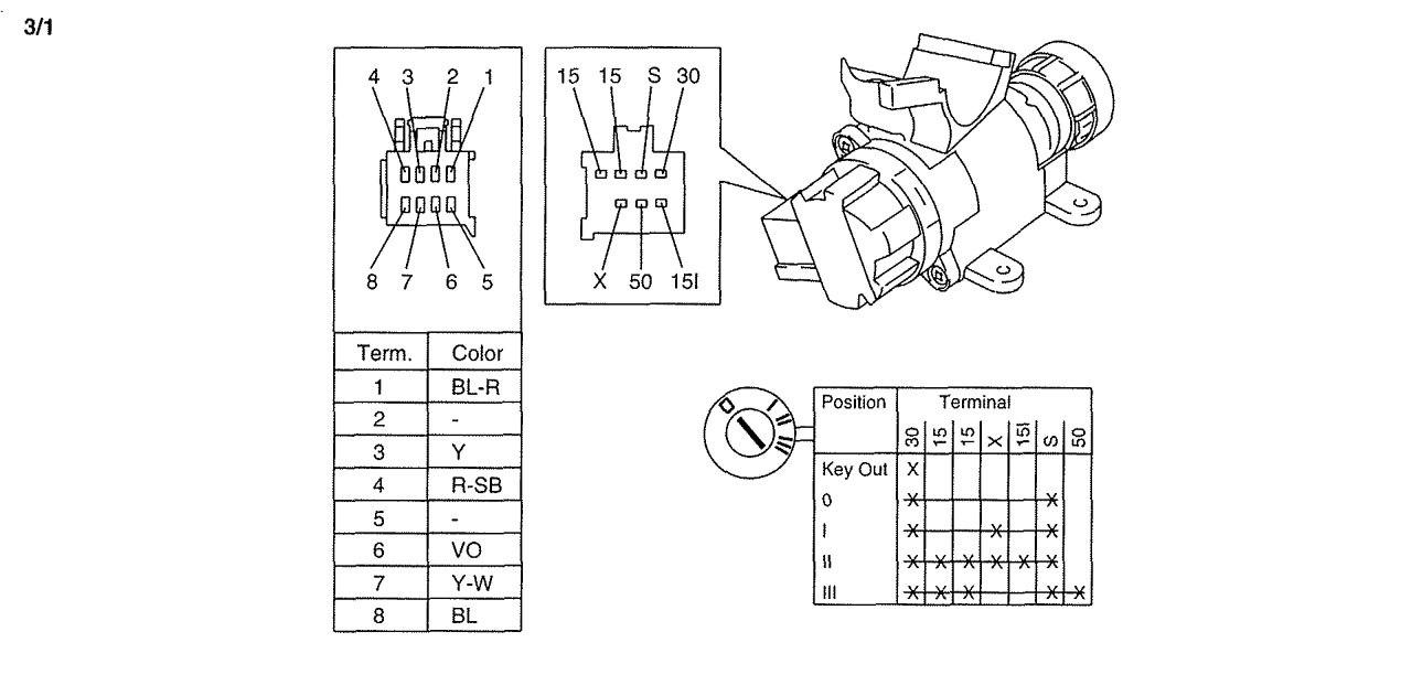 wiring diagram volvo v70 2000