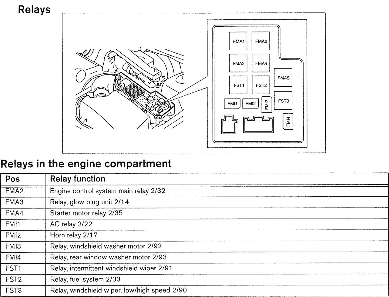 hight resolution of volvo s60 relay diagram trusted wiring diagrams u2022 2013 nissan altima headlight wiring schematic 2004