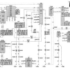 Volvo V70 Wiring Diagram 2001 Rx7 Diagrams Security Anti Theft
