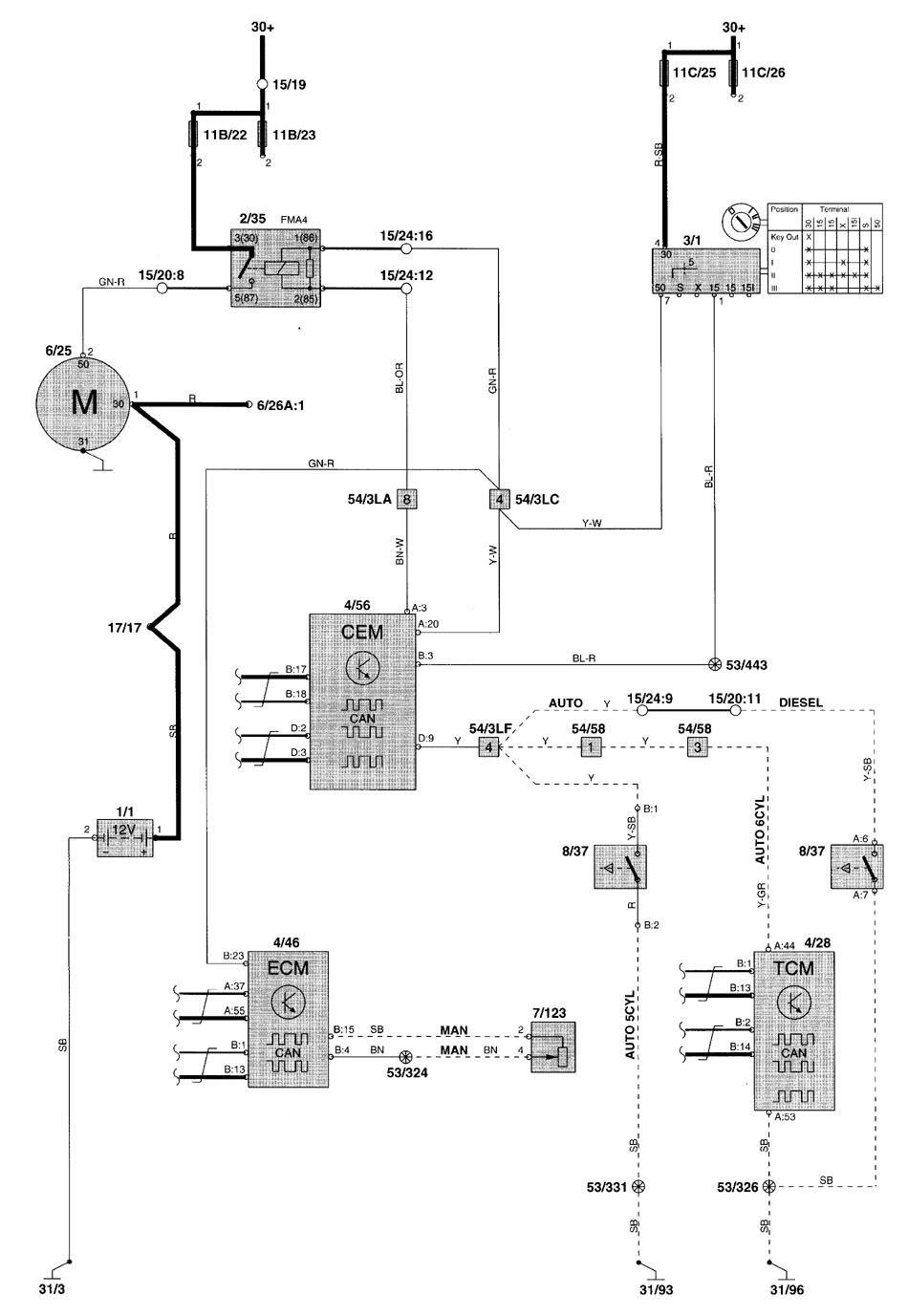 medium resolution of volvo v70 2001 wiring diagrams starting carknowledge volvo v70 engine diagram 2001 volvo v70 wiring diagram pdf