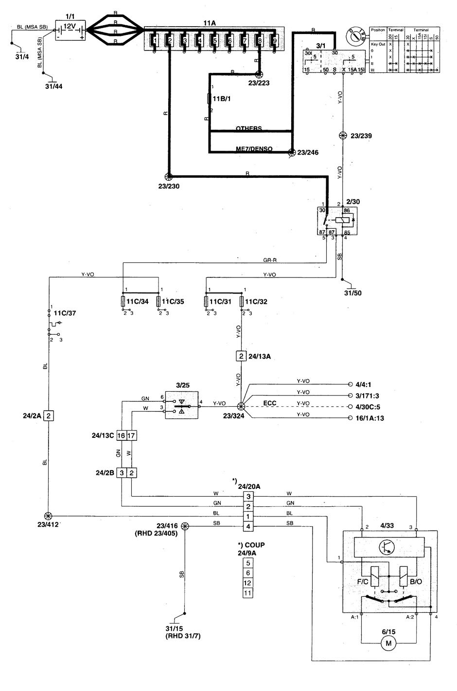 hight resolution of volvo v70 1998 1999 wiring diagrams sun roof volvo v70 wiring diagram 2004 volvo v70 wiring