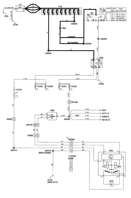small resolution of volvo v70 1998 1999 wiring diagrams sun roof volvo v70 wiring diagram 2004 volvo v70 wiring