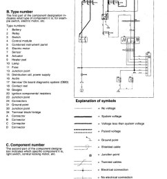 volvo v70 1998 1999 wiring diagrams symbol id carknowledge 1998 volvo s70 wiring diagram component identification [ 768 x 1147 Pixel ]