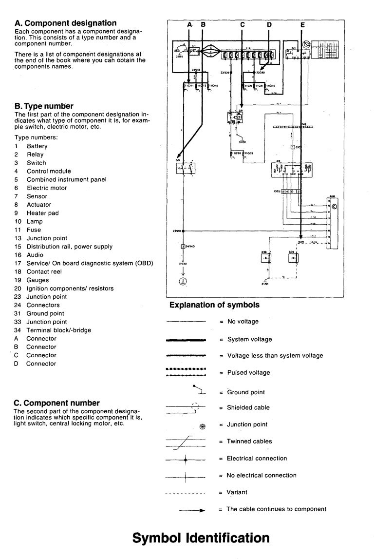 hight resolution of volvo v70 1998 1999 wiring diagrams symbol id carknowledge 1998 volvo s70 wiring diagram component identification