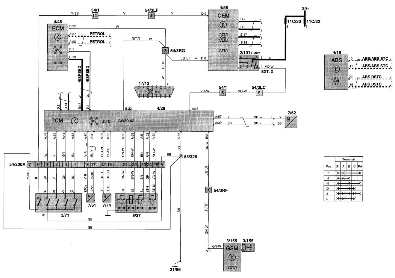 volvo v70 wiring diagram 2000 lifan 110cc diagrams transmission controls
