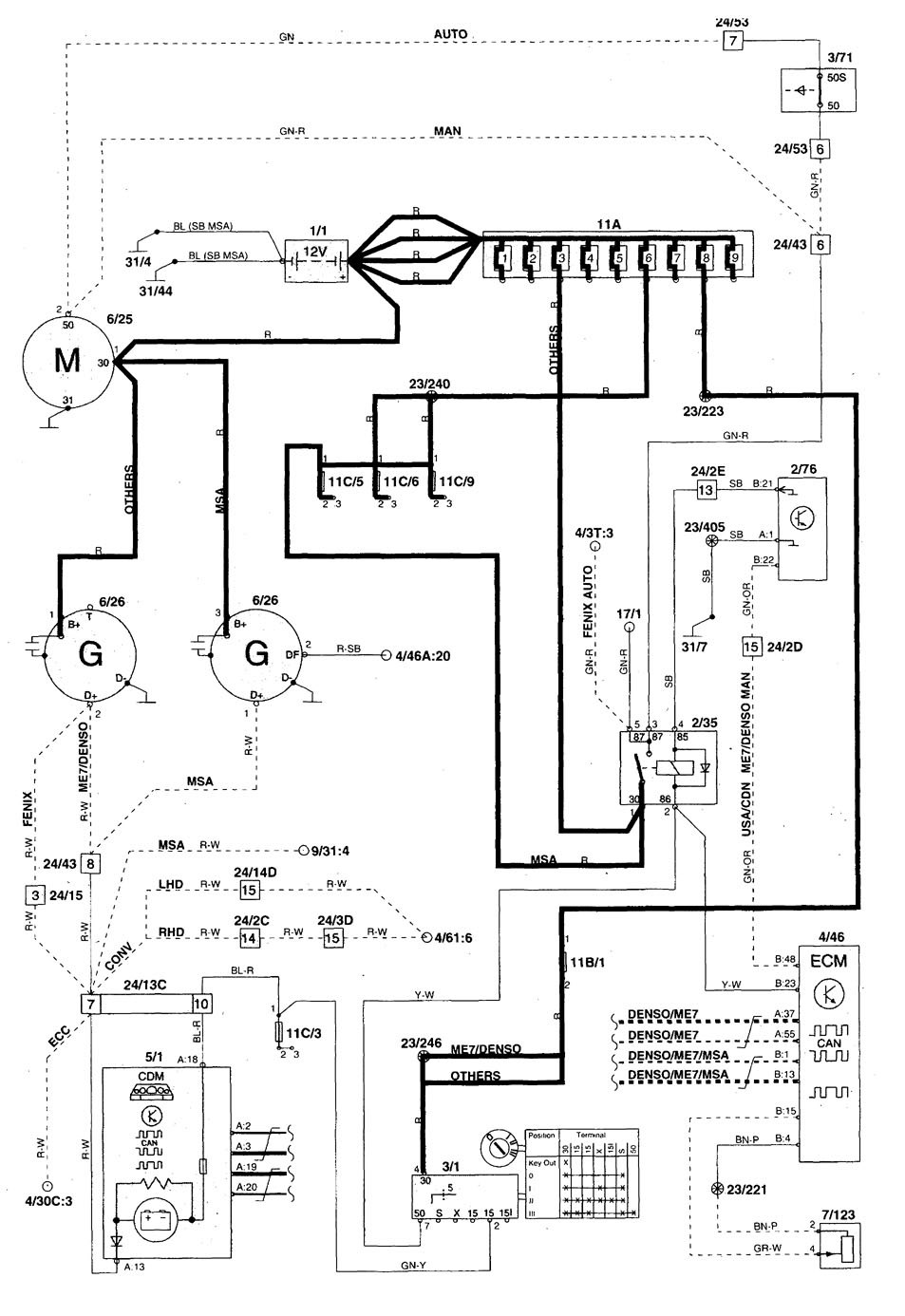 GENUINE VOLVO S40 V40 1996-2004 UNDER BONNET FUSE BOX 30859714 7254-1985