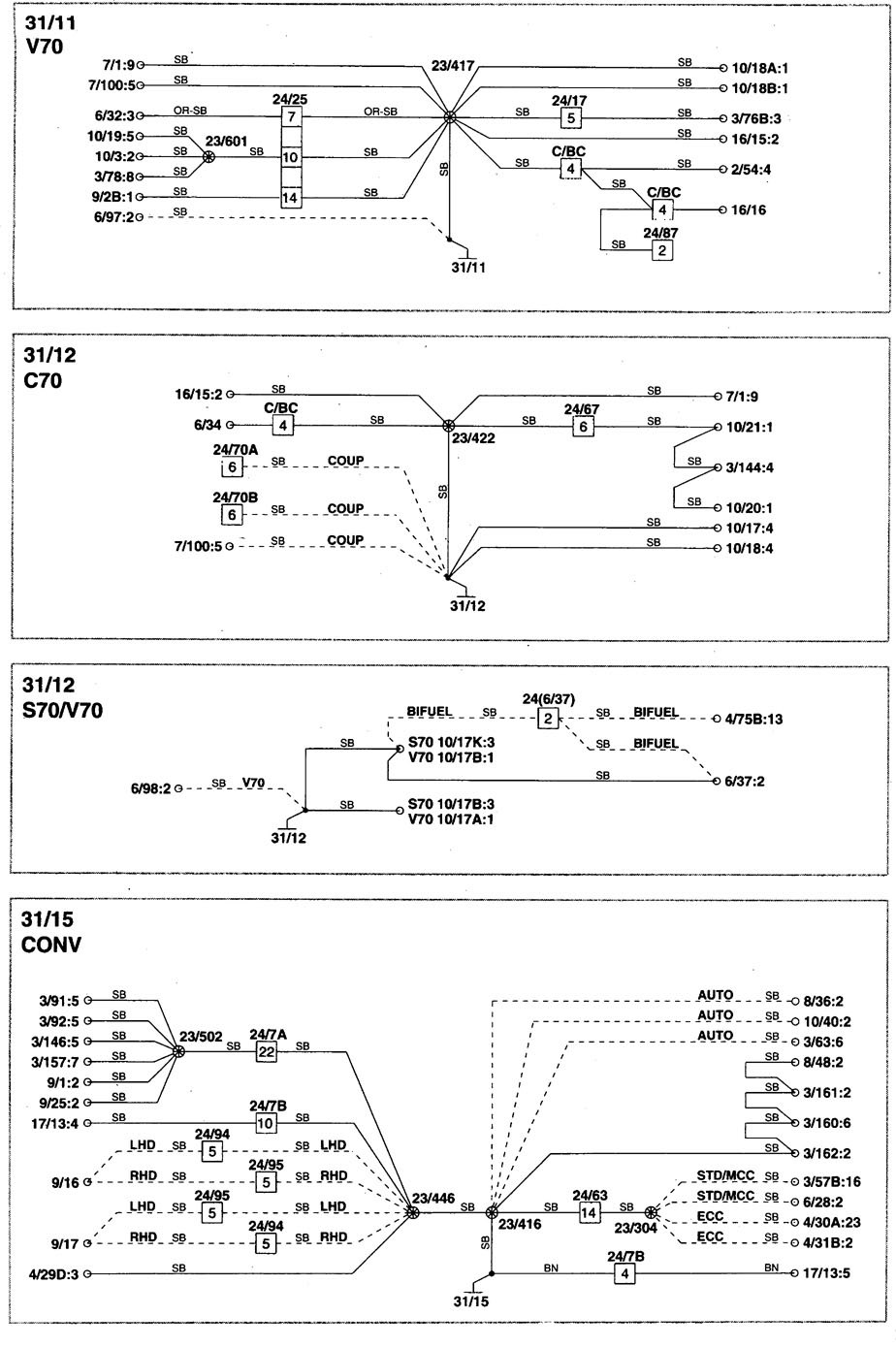 hight resolution of volvo c70 1999 2004 wiring diagrams ground distribution