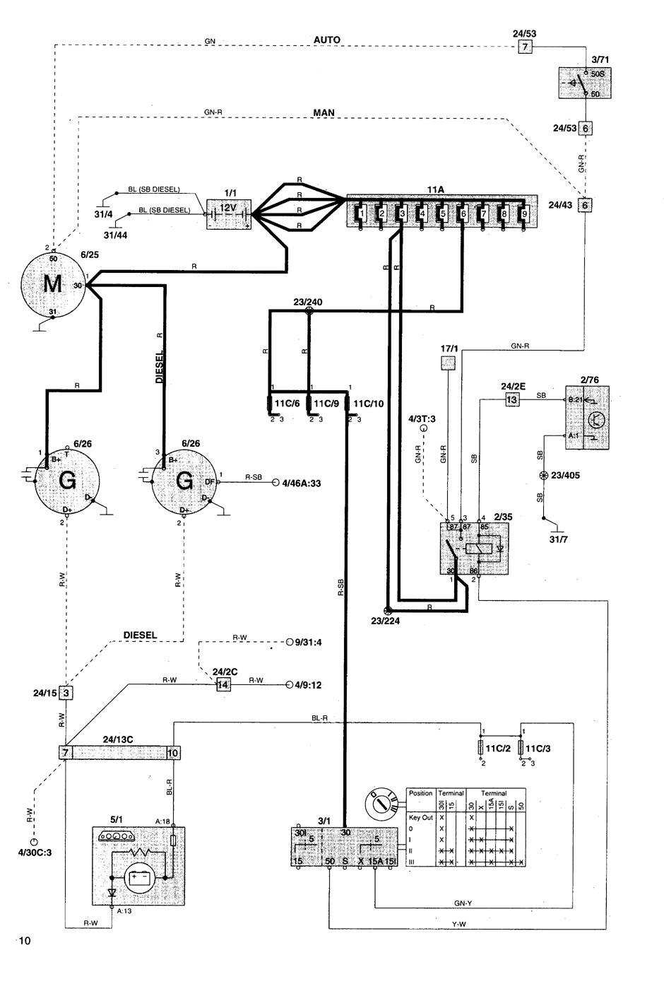 Volvo Vhd Wiring Diagram Free For You 240 Fuse Library Rh 57 Anima Sama De