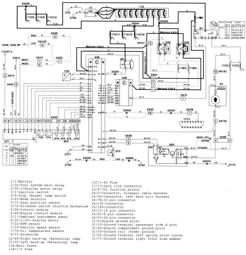 small resolution of 92 chevy 1500 transmission diagrams volvo transmission diagrams