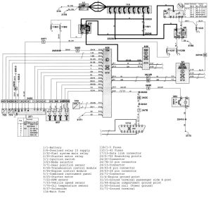 Volvo C70 (1999)  wiring diagrams  transmission controls  CARKNOWLEDGE