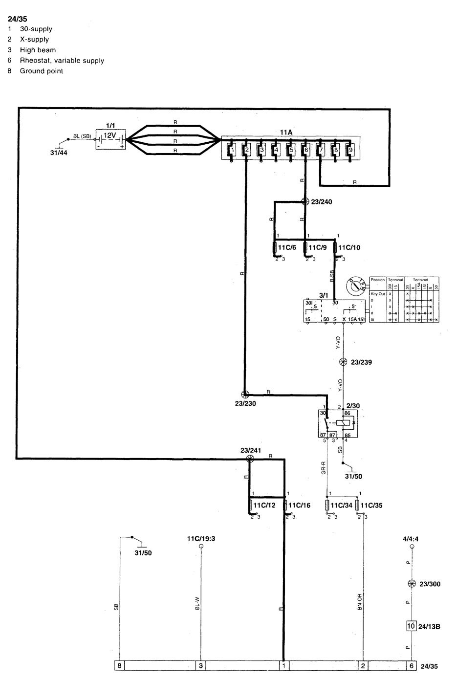 hight resolution of ignition wiring diagram for 1999 volvo s70 1999 mercury volvo s70 stereo wiring diagram 1998 volvo