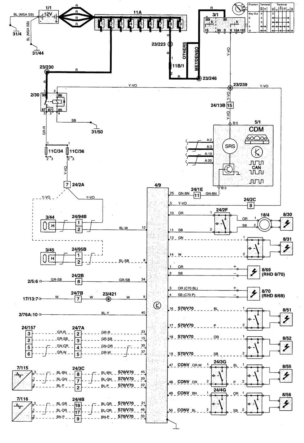 1999 volvo v70 stereo wiring diagram mercedes benz radio c70 best library s70 29 images 2000