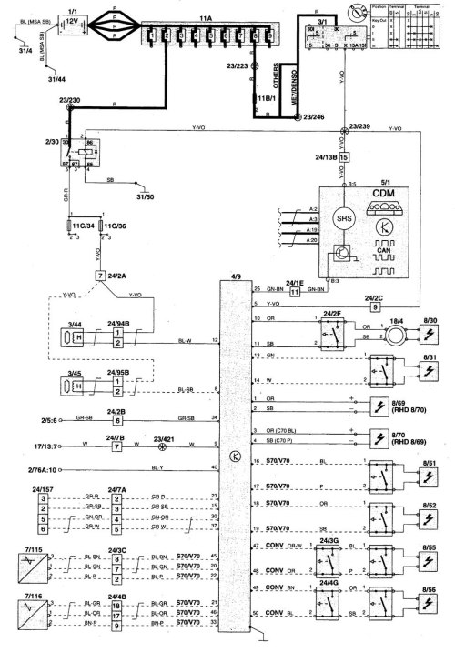 small resolution of 1999 volvo s70 wiring diagram 29 wiring diagram images volvo s80 wiring diagram 1999 volvo