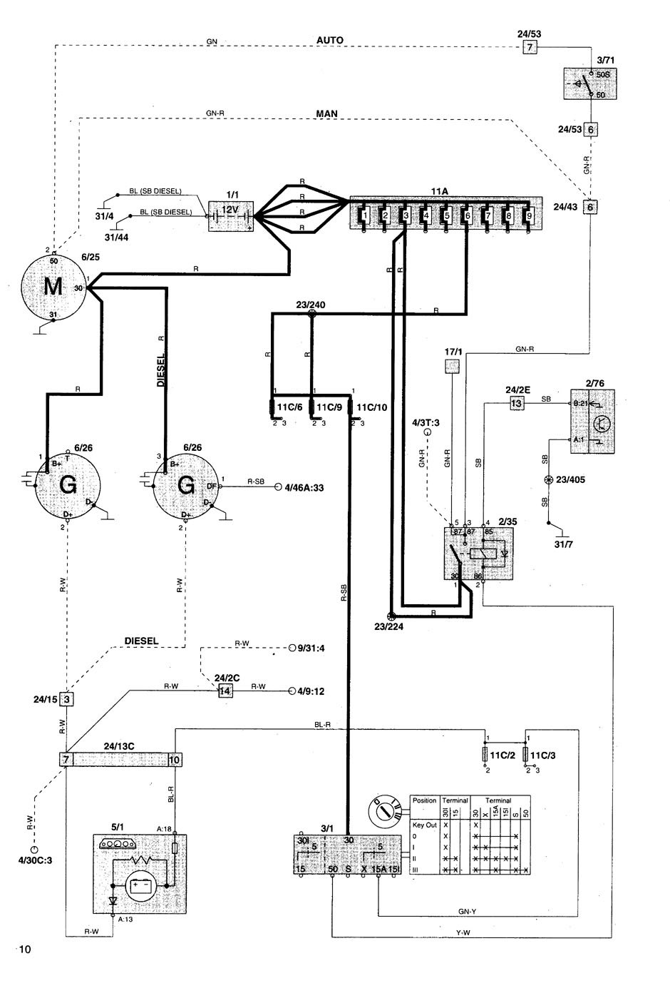 hight resolution of 99 volvo s80 wiring diagram wiring diagram 1998 volvo v70