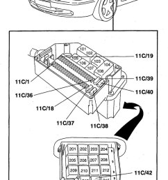 97 volvo 850 fuse box wiring diagram for youfuse box volvo 850 17 [ 747 x 1311 Pixel ]