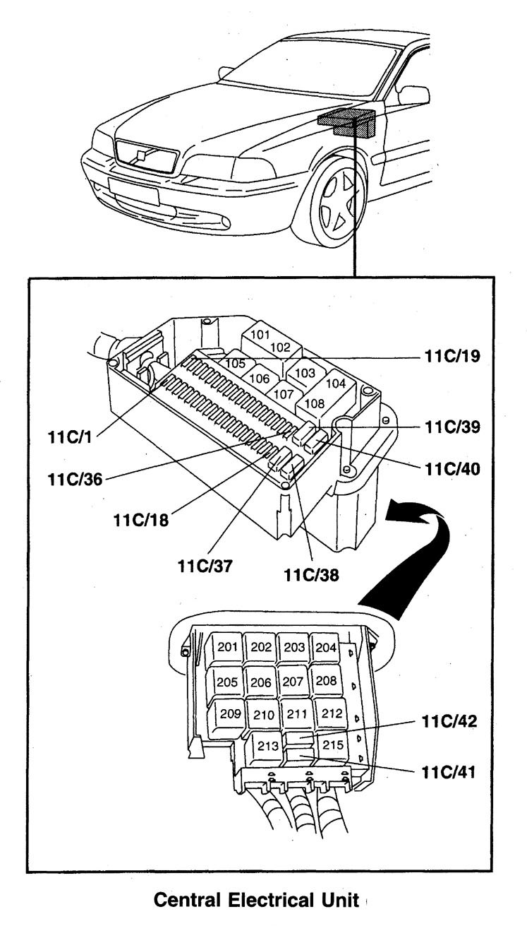 medium resolution of 98 volvo fuse box wiring diagram