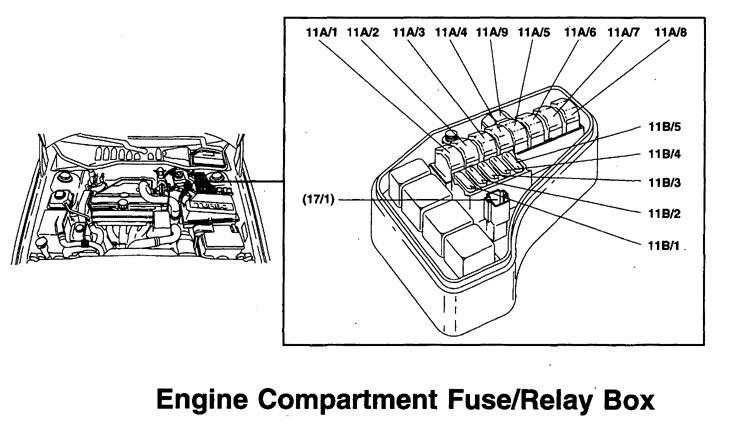 Ignition Switch Wiring Diagram Volvo S70