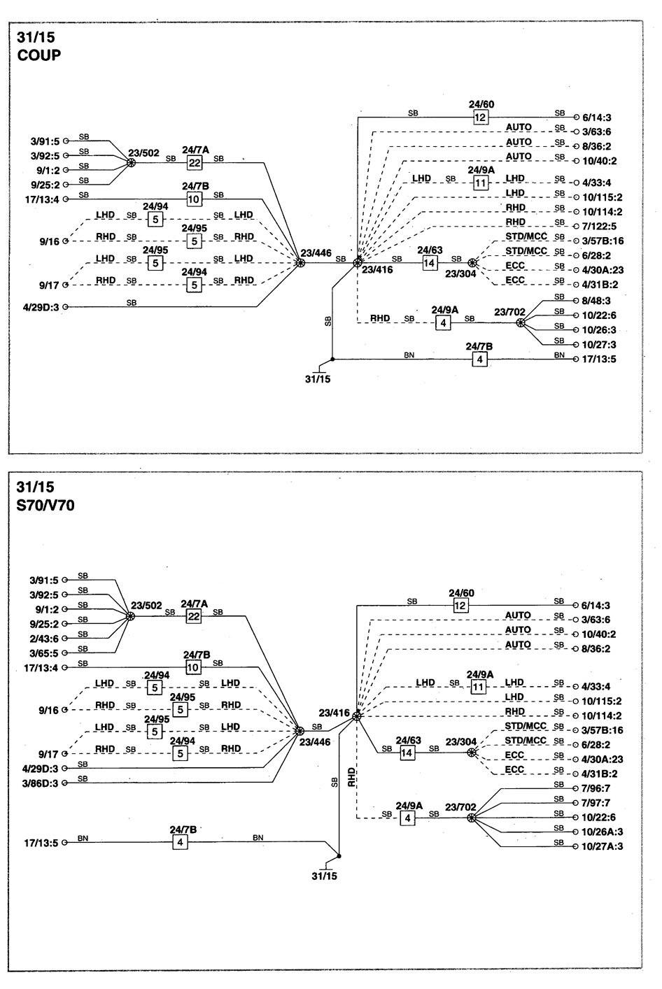 medium resolution of volvo s70 1998 2000 wiring diagrams ground distribution