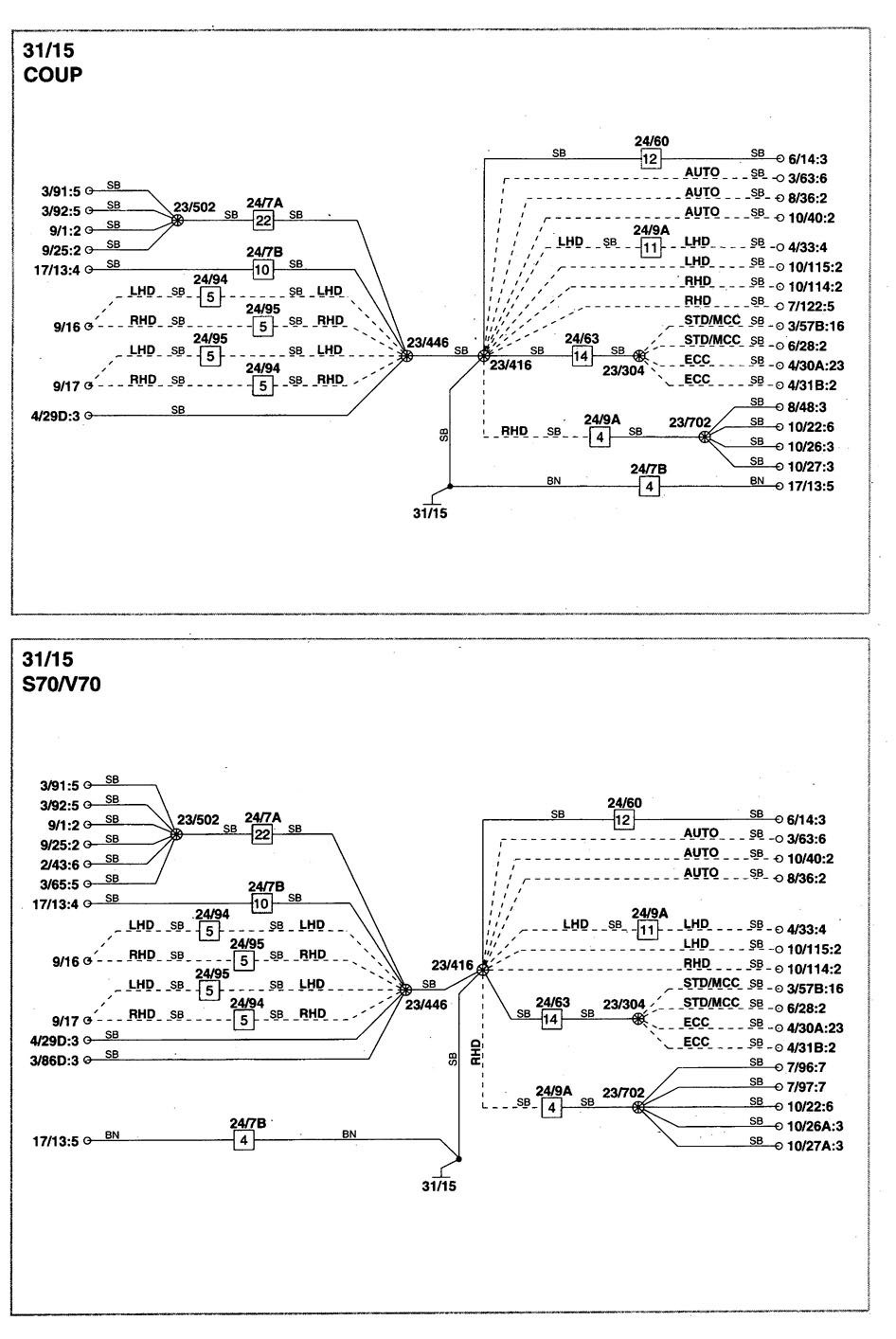 hight resolution of volvo s70 1998 2000 wiring diagrams ground distribution