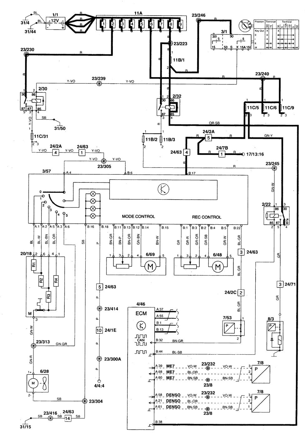 hight resolution of volvo s70 1998 2000 wiring diagrams heater 2000 volvo v70 fuse box diagram 2000 volvo s70